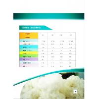 China X series refined cotton standard specification for NITROCELLULOSE GRADE on sale