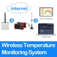 Best Wireless Temperature Monitoring System wholesale