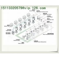 Best China Plastic Industry Central Conveying System For UAE wholesale