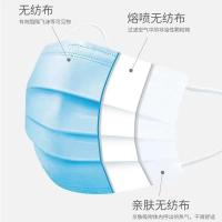 China CE Premium 50 pcs Per Box Packaging very good price 3ply Disposable Earloop Face Mask with 3 ply Non Woven  with FDA/ CE on sale