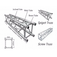 Best Stage Roof Lighting 6061 6060 6082 Aluminum Stage Truss wholesale