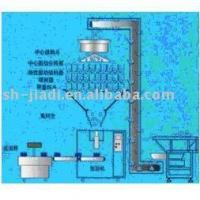 Best Automatic weighing and packing machines Introduction : wholesale