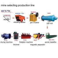Best Sand production line mineral processing equipment wholesale