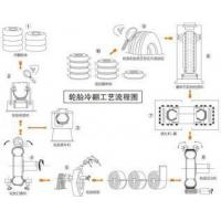 China 【Cold】Tire Retreading on sale