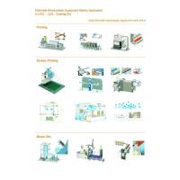 China Anti Static Equipment on sale