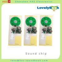 Best Sound module for greeting card Product model:HXS-0018 wholesale