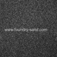 Best High Quality Foundry Coating Sale wholesale