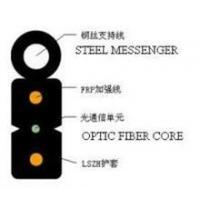 supply the cheapest FTTH drop cable fiber optic cable GJXZCH