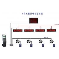 Cable queuing system connection diagram LED display