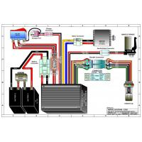 Best 150 Baja Wiring Diagram wholesale
