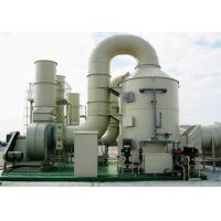 Best Industrial gas equipment wholesale