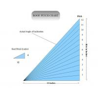 Best Roof Pitch Factor wholesale