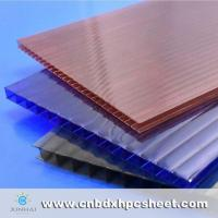 Best Thin Clear Plastic Sheets wholesale
