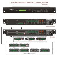 Central Control System MDA Card Type Programmable Central Controller with Audio