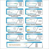 China Disposable Cannula on sale