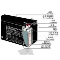 China 12v 20ah Gel Battery For Solar Street Light on sale