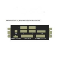 Buy cheap 3D Laser Printing Controller for SLM   SLA   SLS China from wholesalers